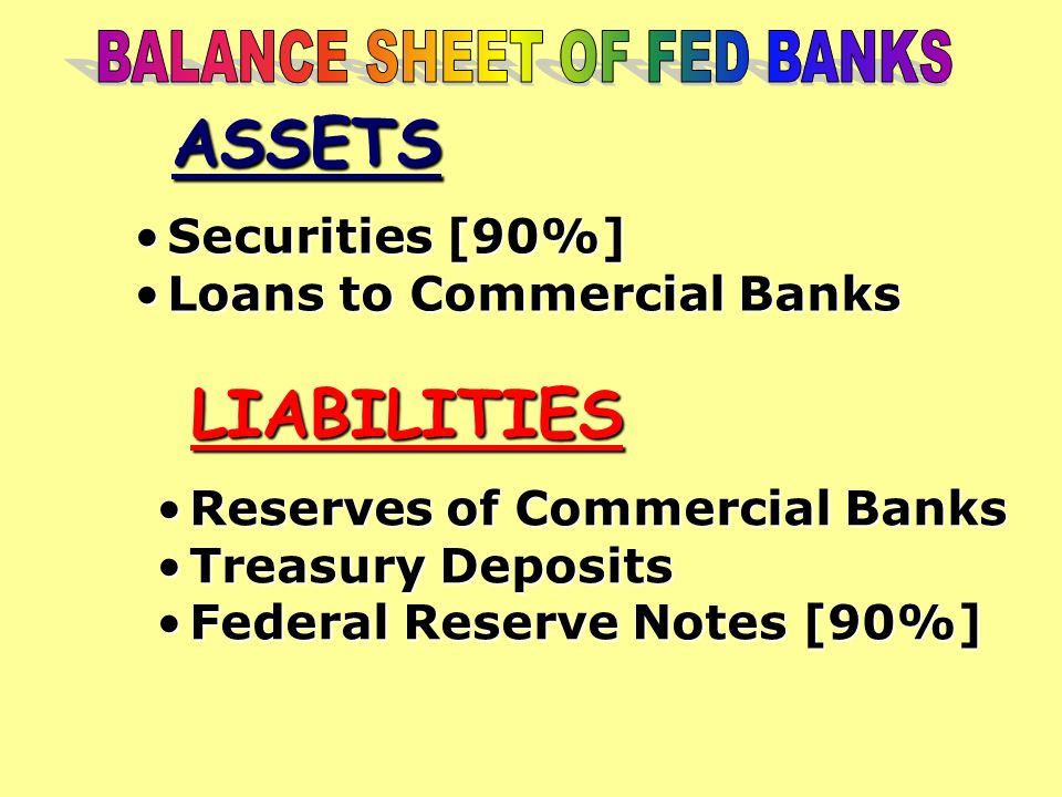 Monetary Policy Tools 1. Discount Rate – when banks borrow from the Fed [symbolic] 2. Reserve Ratio – currently 10%; the most powerful tool 3. Buying