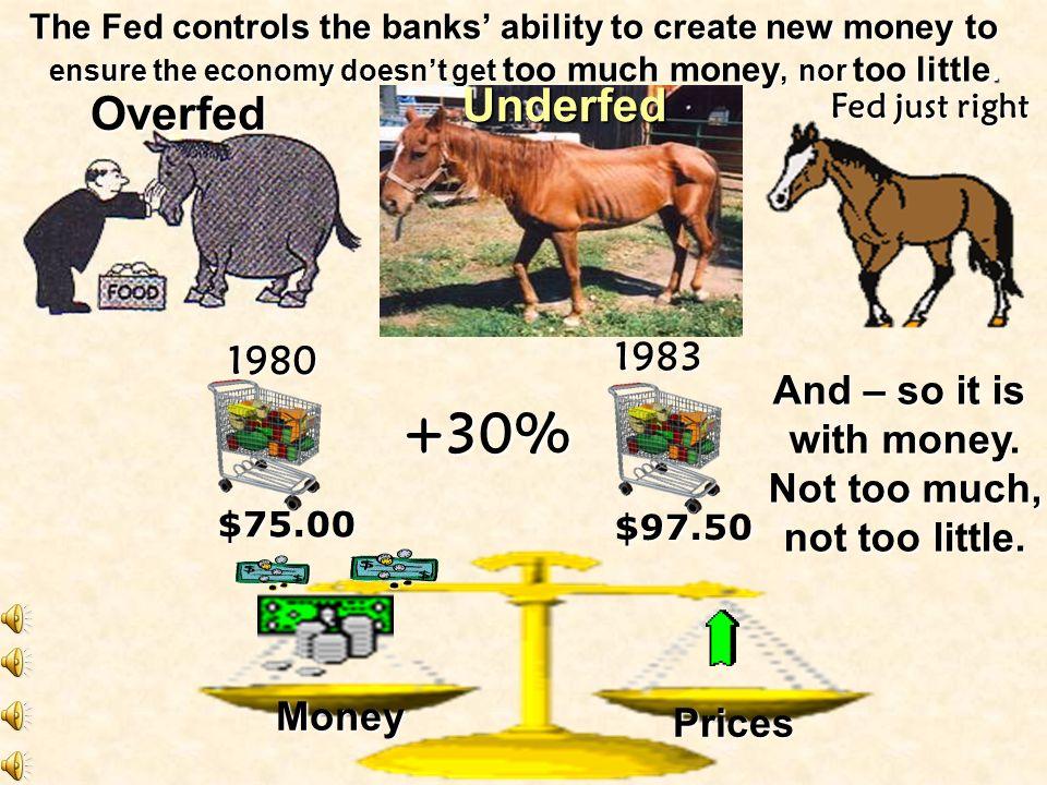 Australia Reserve Bank of Australia [RBA] Canada Bank of Canada Euro Zone Central Bank of Europe[CBE] Japan The Bank of Japan [BOJ] Russia Central Ban