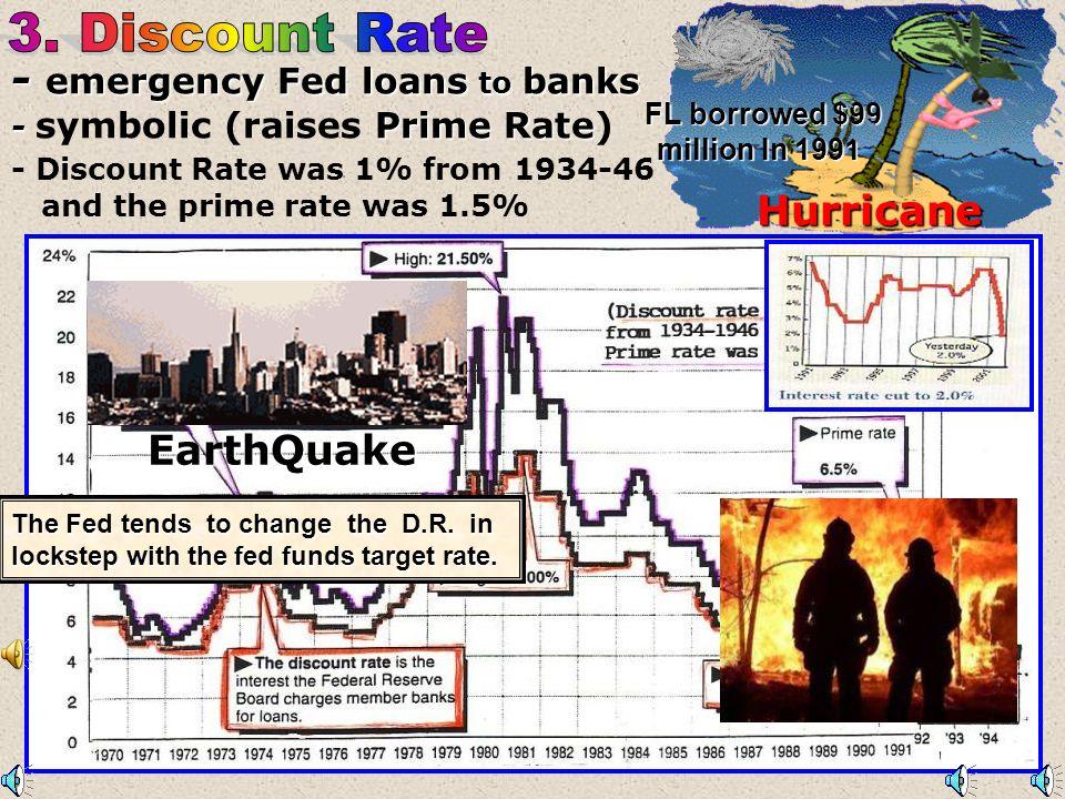 $5,000[$4,000+$1,000] Tight Money - decrease the money supply Tight Money - decrease the money supply Monetary Expansion (20% RR) [1/.20=M D of 5] Tig