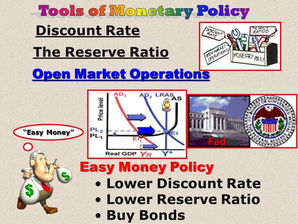 Fiscal Policy Fiscal Policy RecessionInflation Increase GDecrease G Decrease TIncrease T Monetary Policy Monetary Policy Recession Inflation Lower D.