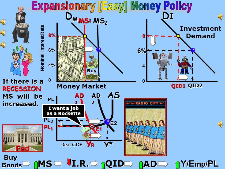 Real GDP PL SRAS AD 2 YRYRYRYR YFYFYFYF [Incr G; Decr T][ But we get negative Xn] P L1 AD 1 PL 2 G ADY/Empl./PL; G LFM I.R. T DIDIDIDICAD Y/Emp/PL; TL