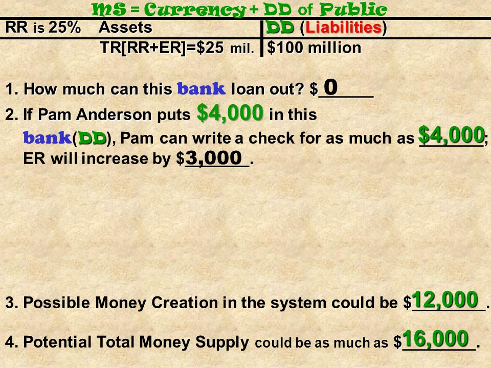 RR is 20% Assets DD (Liabilities) TR[RR+ER] = $20 mil. $100 million TR[RR+ER] = $20 mil. $100 million 11. How much can loan out? $______ 11. How much