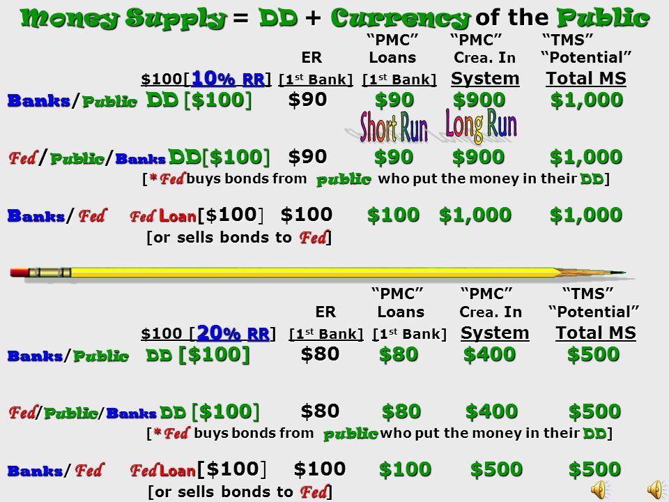 $1,000.00 600.00 MS = Currency + DD of Public $1,000 DD by Ashley [ MS = Currency + DD of Public ] MS MS grows by 2.5 multiple of 2.5 360.00 216.00 12