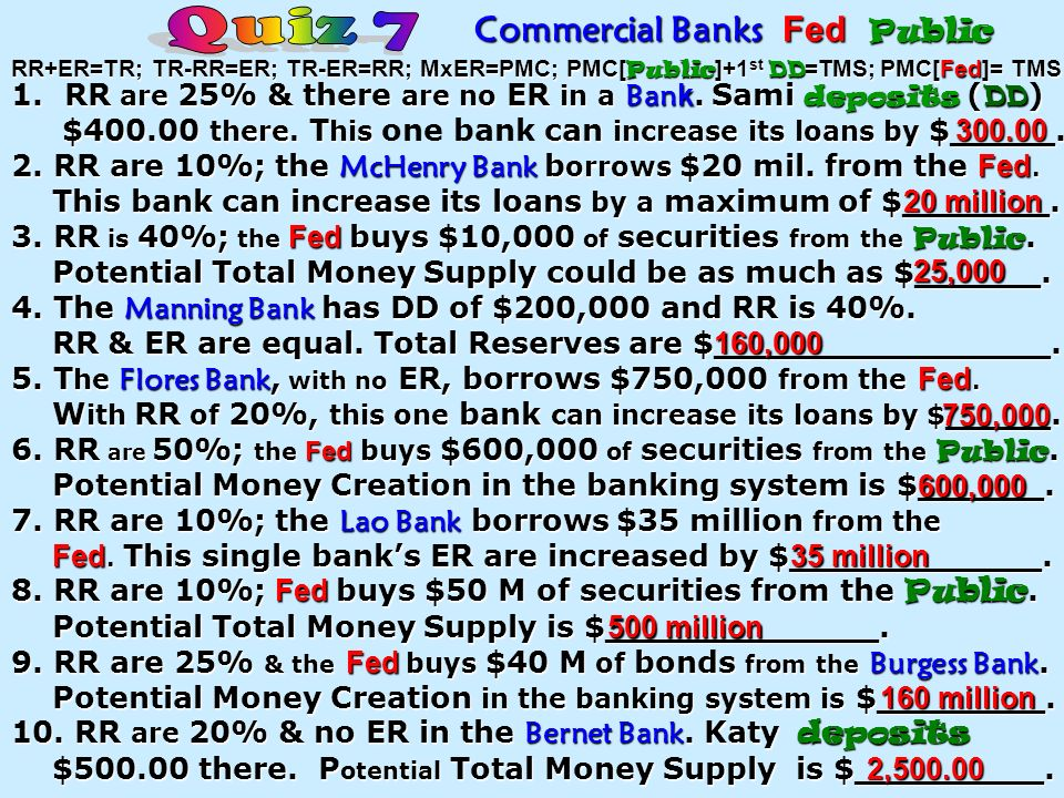 1.RR are 40% & there are no ER in a Ban k. Bo deposits ( DD ) $100.00 there. T his can increase its loans by $____. $100.00 there. T his one bank can