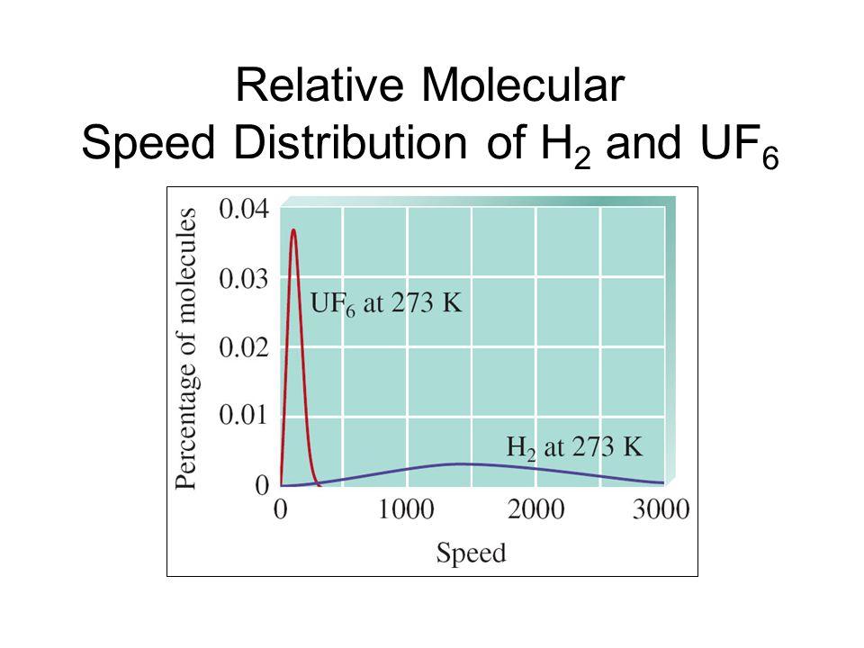 Diffusion Rates of NH 3 and HCl Molecules Through Air Relative diffusion/effusion rate pg.