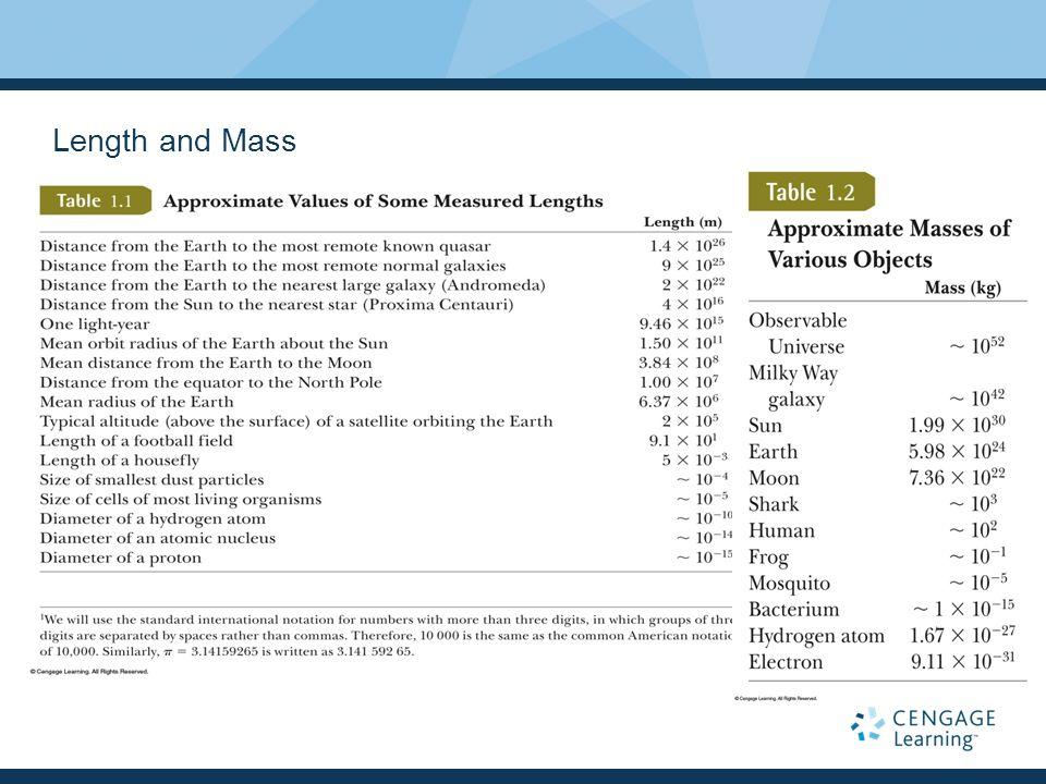 Length and Mass