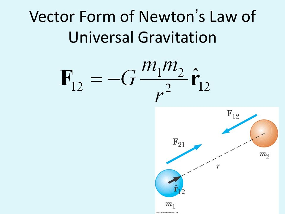 Vector Form of Newtons Law of Universal Gravitation