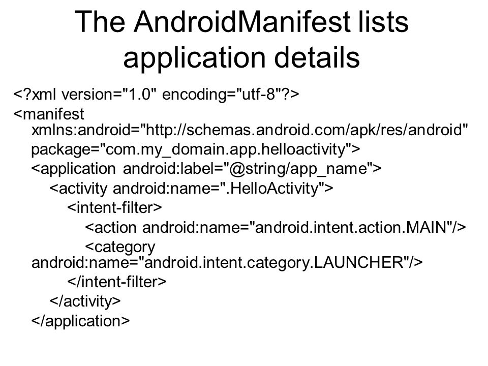 The AndroidManifest lists application details <manifest xmlns:android=   package= com.my_domain.app.helloactivity >