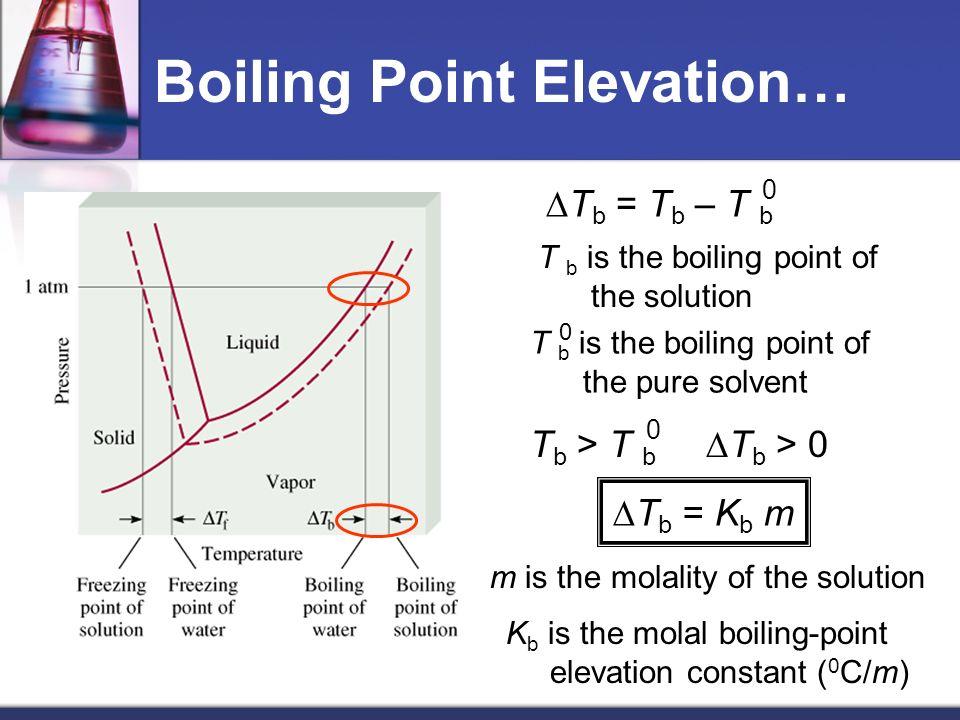 Boiling Point Elevation… T b = T b – T b 0 T b is the boiling point of the pure solvent 0 T b is the boiling point of the solution T b > T b 0 T b > 0 T b = K b m m is the molality of the solution K b is the molal boiling-point elevation constant ( 0 C/m)