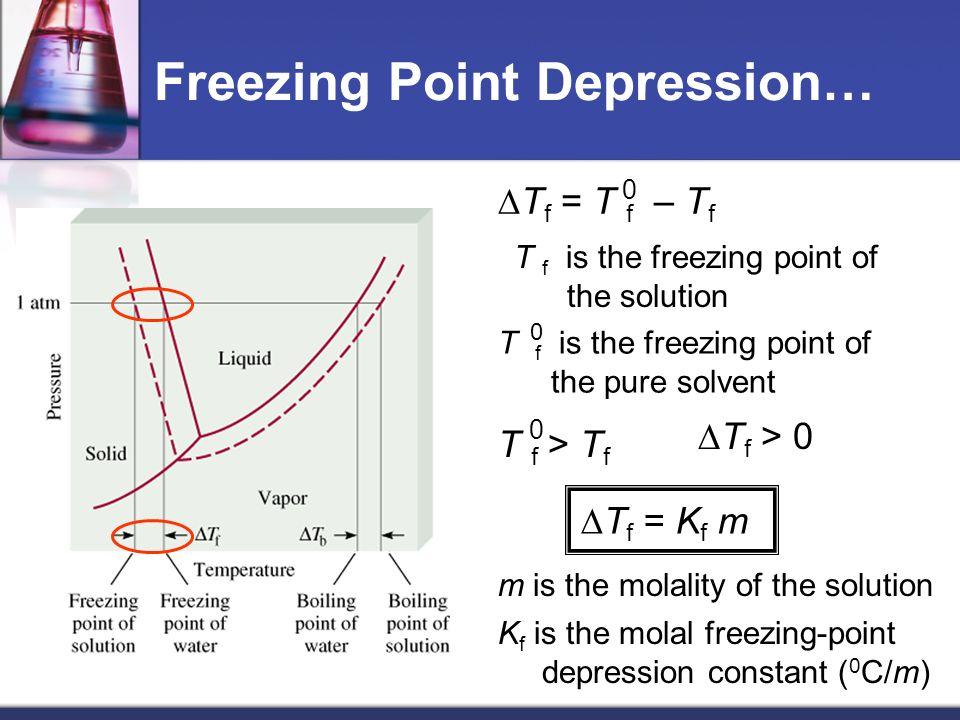 Freezing Point Depression… T f = T f – T f 0 T f > T f 0 T f > 0 T f is the freezing point of the pure solvent 0 T f is the freezing point of the solution T f = K f m m is the molality of the solution K f is the molal freezing-point depression constant ( 0 C/m)