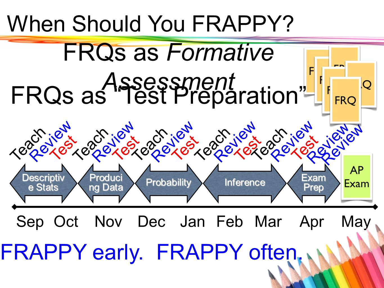 When Should You FRAPPY? SepOctNovDecJanFebMarAprMay Descriptiv e Stats Produci ng Data ProbabilityInference Exam Prep Teach Review Test Teach Review T
