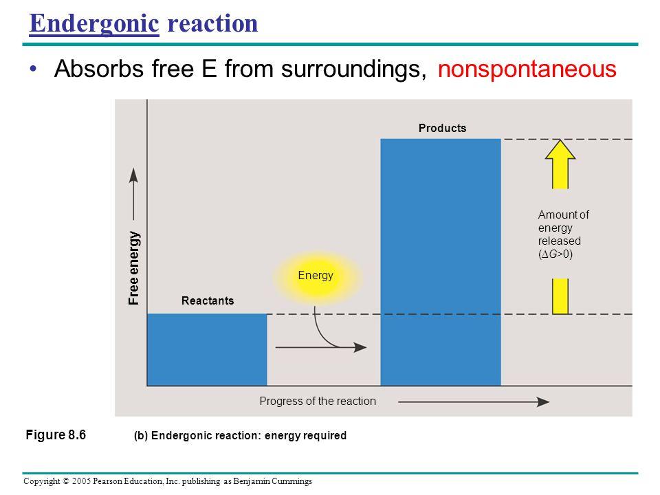 Copyright © 2005 Pearson Education, Inc. publishing as Benjamin Cummings Exergonic reaction Net release of free E, spontaneous Figure 8.6 Reactants Pr