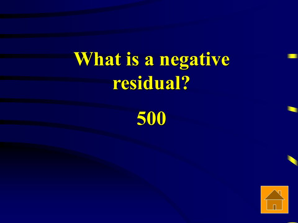 What is a negative residual 500