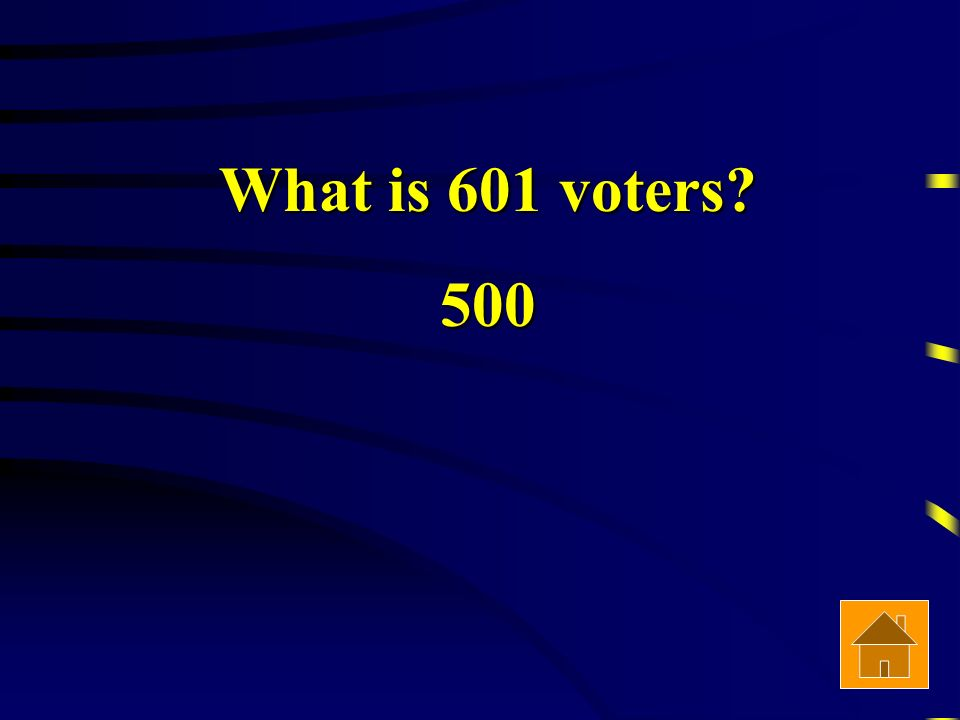 What is 601 voters 500