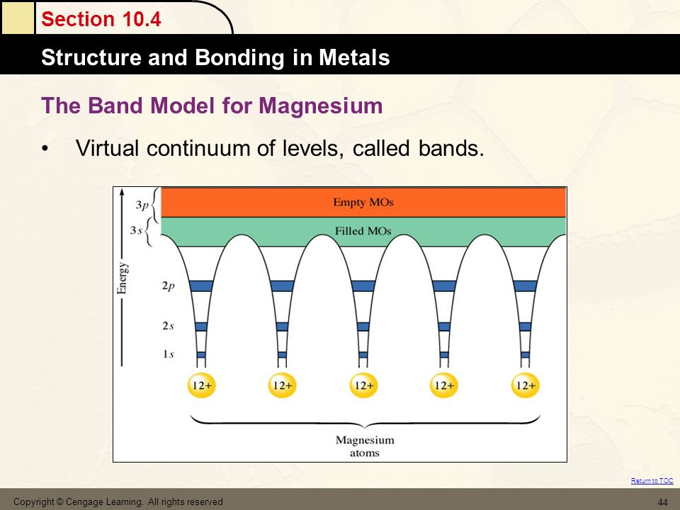 Section 10.4 Structure and Bonding in Metals Return to TOC Copyright © Cengage Learning.
