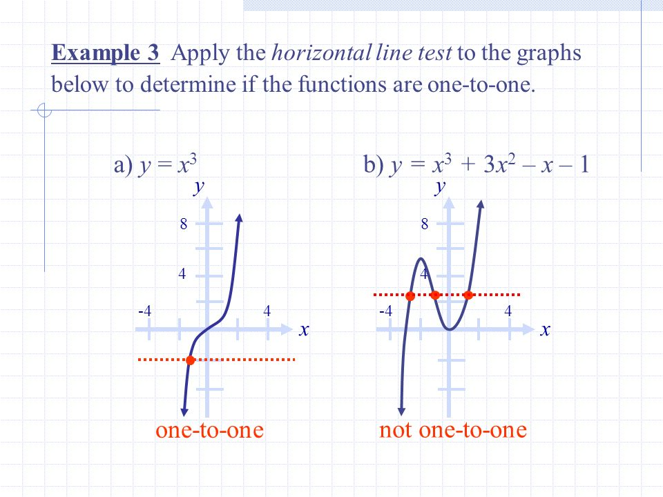 one-to-one Example 3 Apply the horizontal line test to the graphs below to determine if the functions are one-to-one. a) y = x 3 b) y = x 3 + 3x 2 – x