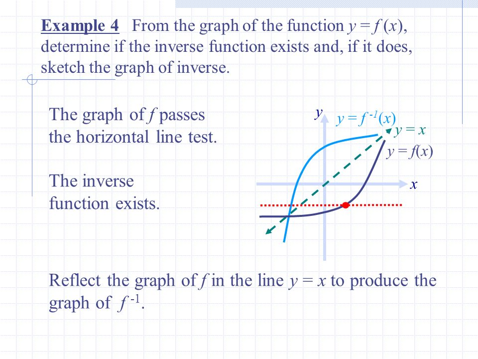 y = f(x) y = x y = f -1 (x) Example 4 From the graph of the function y = f (x), determine if the inverse function exists and, if it does, sketch the g
