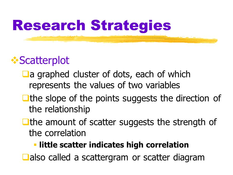Research Strategies Perfect positive correlation (+1.00) No relationship (0.00)Perfect negative correlation (-1.00)
