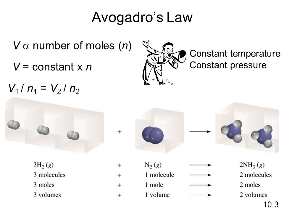 Avogadros Law V number of moles (n) V = constant x n V 1 / n 1 = V 2 / n 2 10.3 Constant temperature Constant pressure