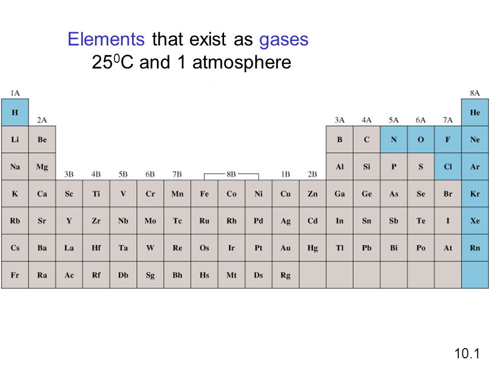 Elements that exist as gases 25 0 C and 1 atmosphere 10.1