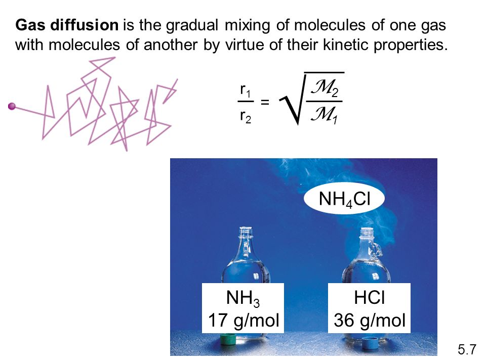Gas diffusion is the gradual mixing of molecules of one gas with molecules of another by virtue of their kinetic properties. 5.7 NH 3 17 g/mol HCl 36