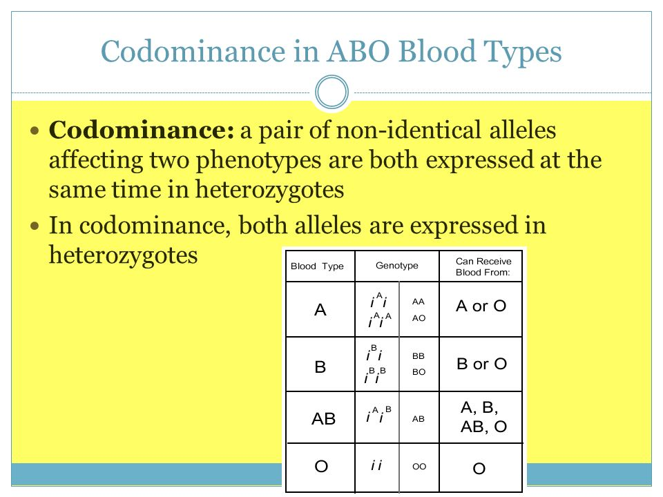 Codominance in ABO Blood Types Codominance: a pair of non-identical alleles affecting two phenotypes are both expressed at the same time in heterozygo