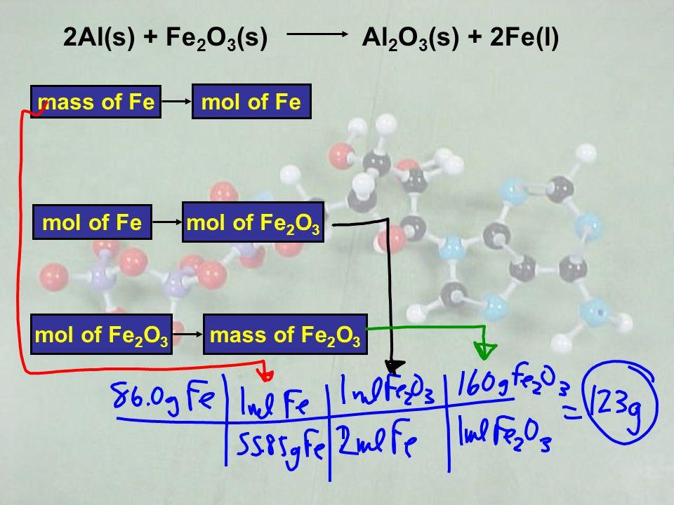 2Al(s) + Fe 2 O 3 (s) Al 2 O 3 (s) + 2Fe(l) mass of Fe mol of Fe mol of Fe 2 O 3 mass of Fe 2 O 3