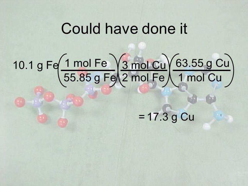 Could have done it 10.1 g Fe 55.85 g Fe 1 mol Fe 2 mol Fe 3 mol Cu 1 mol Cu 63.55 g Cu =17.3 g Cu