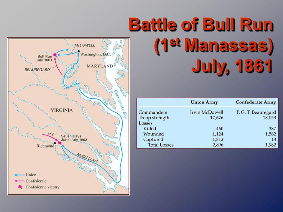 Battle of Bull Run (1 st Manassas) July, 1861