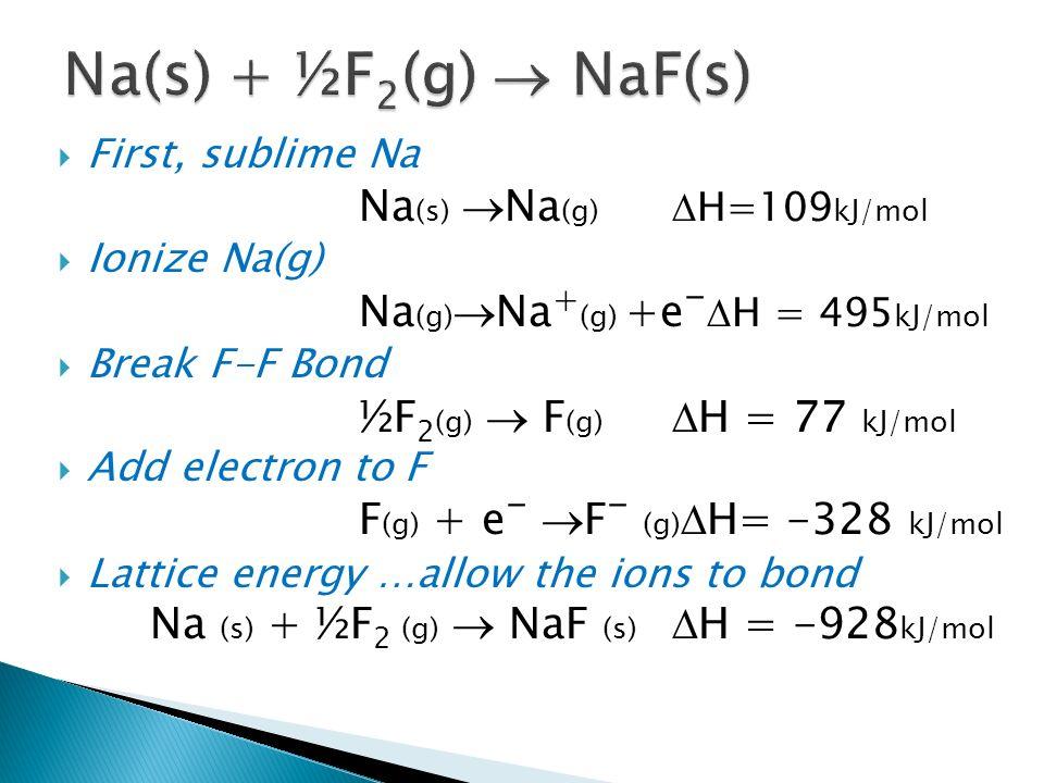 First, sublime Na Na (s) Na (g) H=109 kJ/mol Ionize Na(g) Na (g) Na + (g) +e - H = 495 kJ/mol Break F-F Bond ½F 2 (g) F (g) H = 77 kJ/mol Add electron