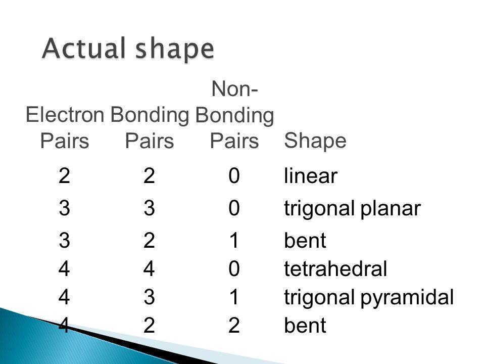 Electron Pairs Bonding Pairs Non- Bonding Pairs Shape 220linear 330trigonal planar 321bent 440tetrahedral 431trigonal pyramidal 422bent