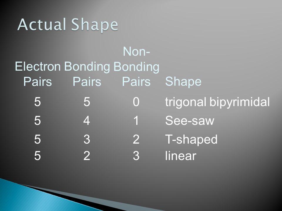 Electron Pairs Bonding Pairs Non- Bonding Pairs Shape 550trigonal bipyrimidal 541See-saw 532T-shaped 523linear