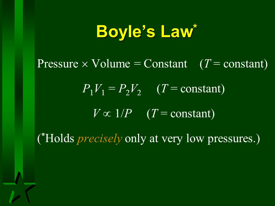 Boyles Law * Pressure Volume = Constant (T = constant) P 1 V 1 = P 2 V 2 (T = constant) V 1/P (T = constant) ( * Holds precisely only at very low pres