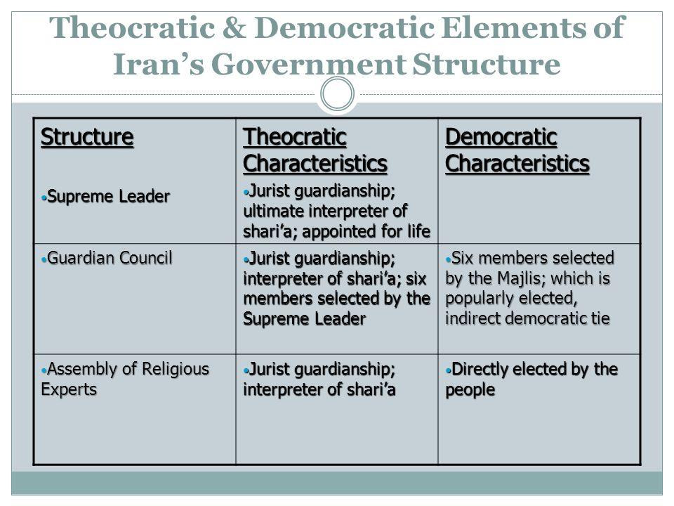 Theocratic & Democratic Elements of Irans Government Structure Structure Supreme Leader Supreme Leader Theocratic Characteristics Jurist guardianship;