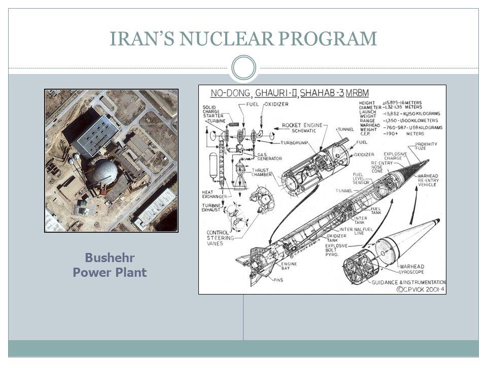 IRANS NUCLEAR PROGRAM Bushehr Power Plant