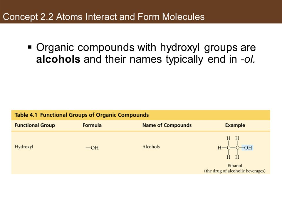 Organic compounds with hydroxyl groups are alcohols and their names typically end in -ol. Hydroxyl group