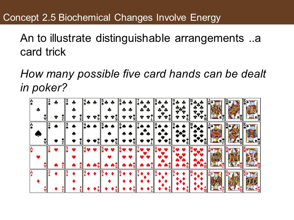 Concept 2.5 Biochemical Changes Involve Energy An to illustrate distinguishable arrangements..a card trick How many possible five card hands can be de