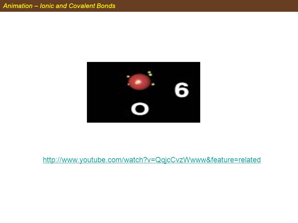 Animation – Ionic and Covalent Bonds http://www.youtube.com/watch?v=QqjcCvzWwww&feature=related