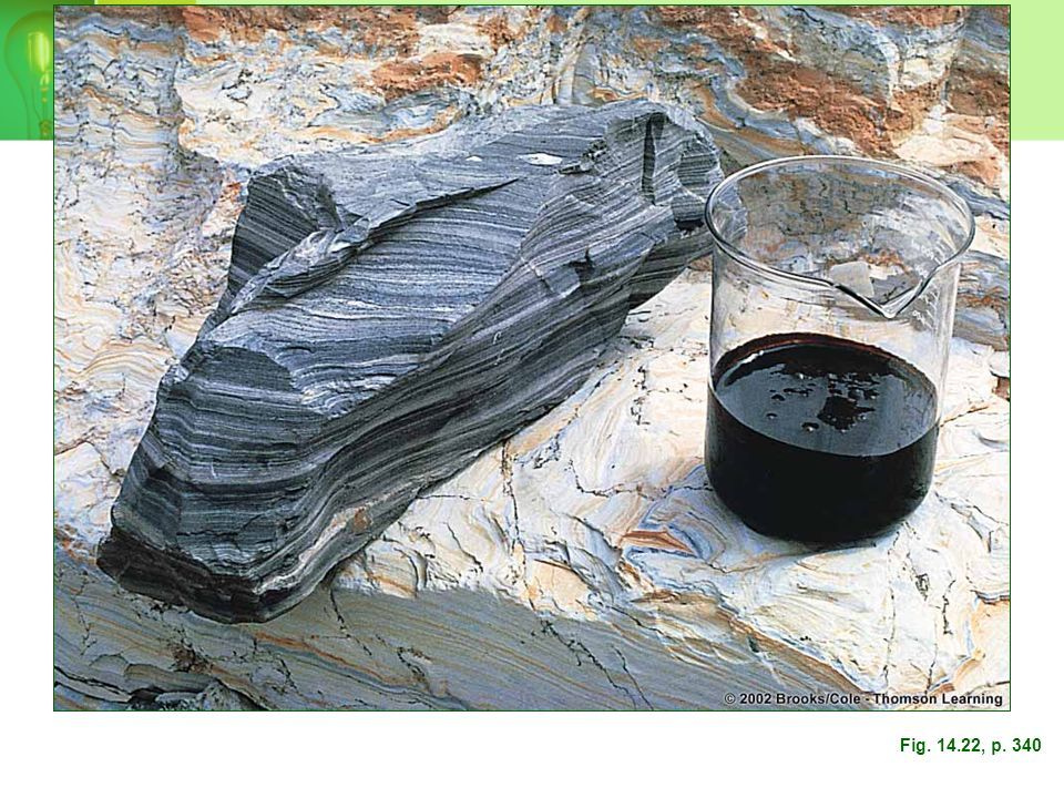 Heavy Oils Oil Shale – fine grained sedimentary rock containing solid organic combustible material called kerogenShale Oil – kerogen distilled from oi