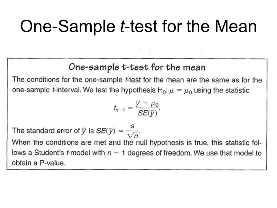 One-Sample t-test for the Mean