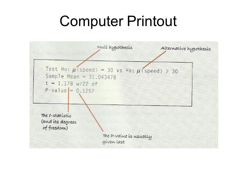 Computer Printout