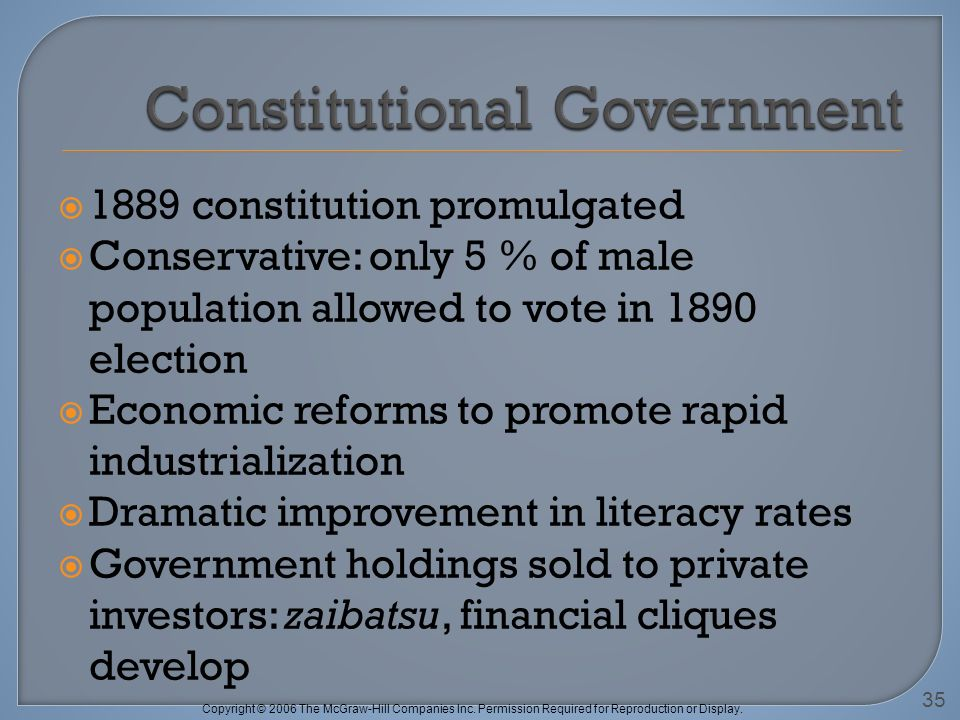 Copyright © 2006 The McGraw-Hill Companies Inc. Permission Required for Reproduction or Display. 1889 constitution promulgated Conservative: only 5 %