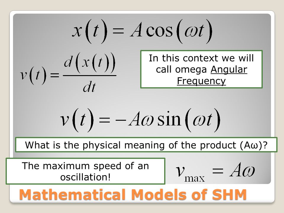 Mathematical Models of SHM In this context we will call omega Angular Frequency What is the physical meaning of the product (Aω)? The maximum speed of