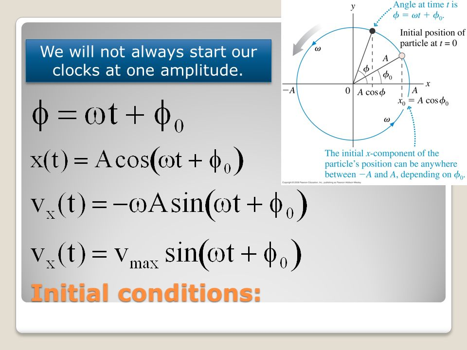 Initial conditions: We will not always start our clocks at one amplitude.