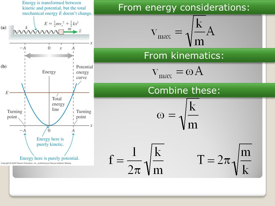 From energy considerations: From kinematics: Combine these:
