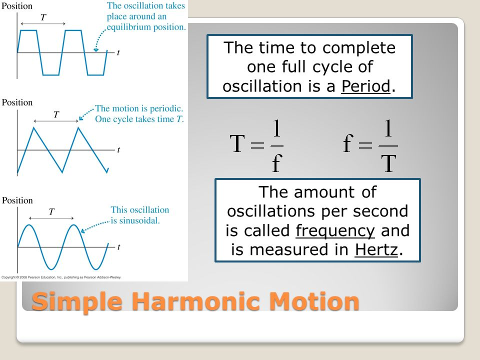 Simple Harmonic Motion The time to complete one full cycle of oscillation is a Period. The amount of oscillations per second is called frequency and i