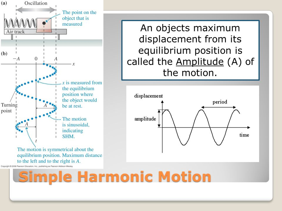 The Pendulum Equation of motion for a pendulum