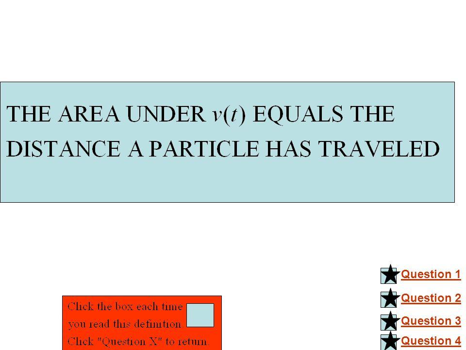 Question 4 Question 3 Question 2 Question 1