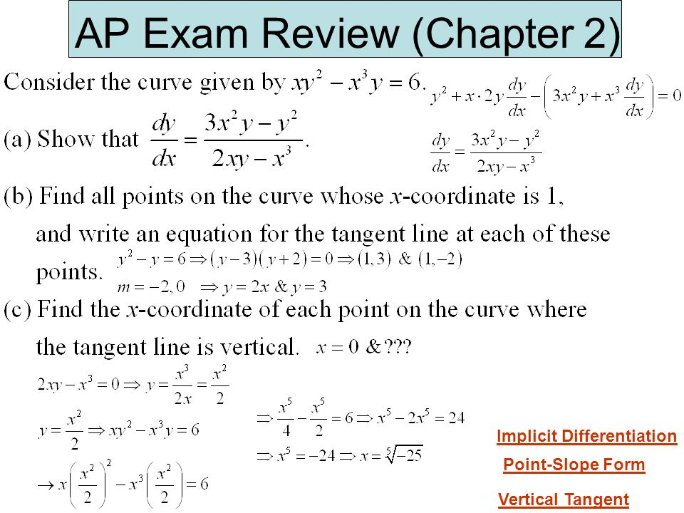 AP Exam Review (Chapter 2) Implicit Differentiation Point-Slope Form Vertical Tangent