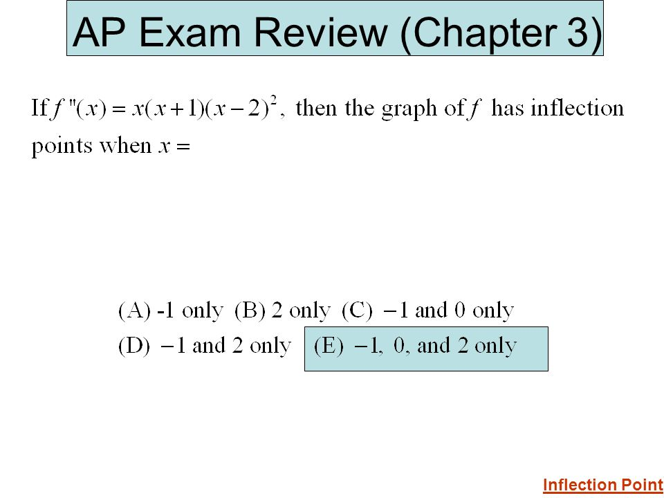 AP Exam Review (Chapter 3) Inflection Point